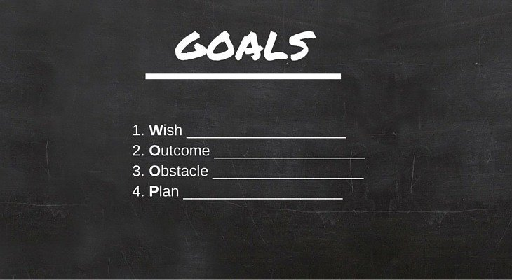 WOOP goal setting method