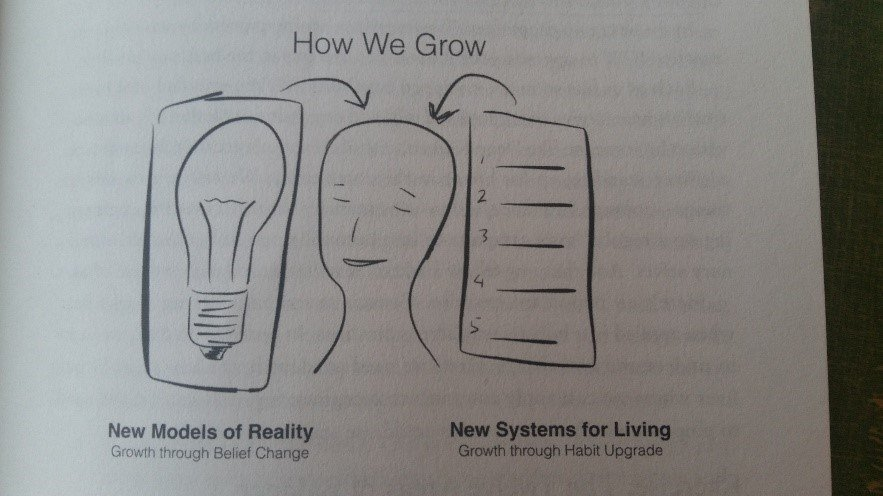 models of reality and systems for living
