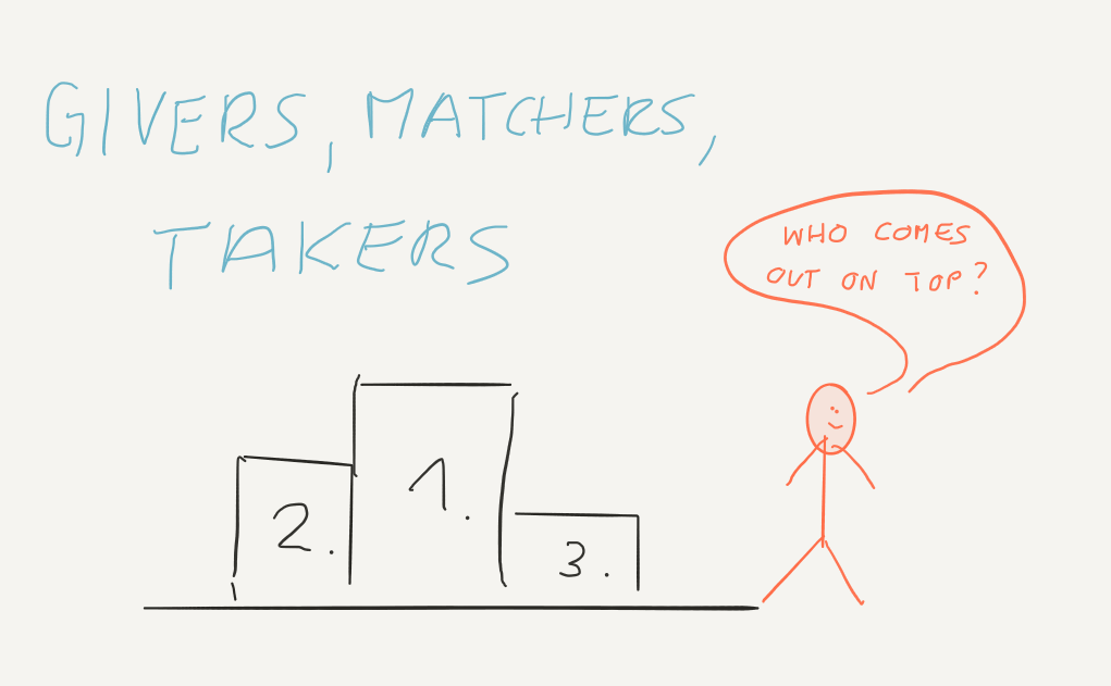 givers matchers takers
