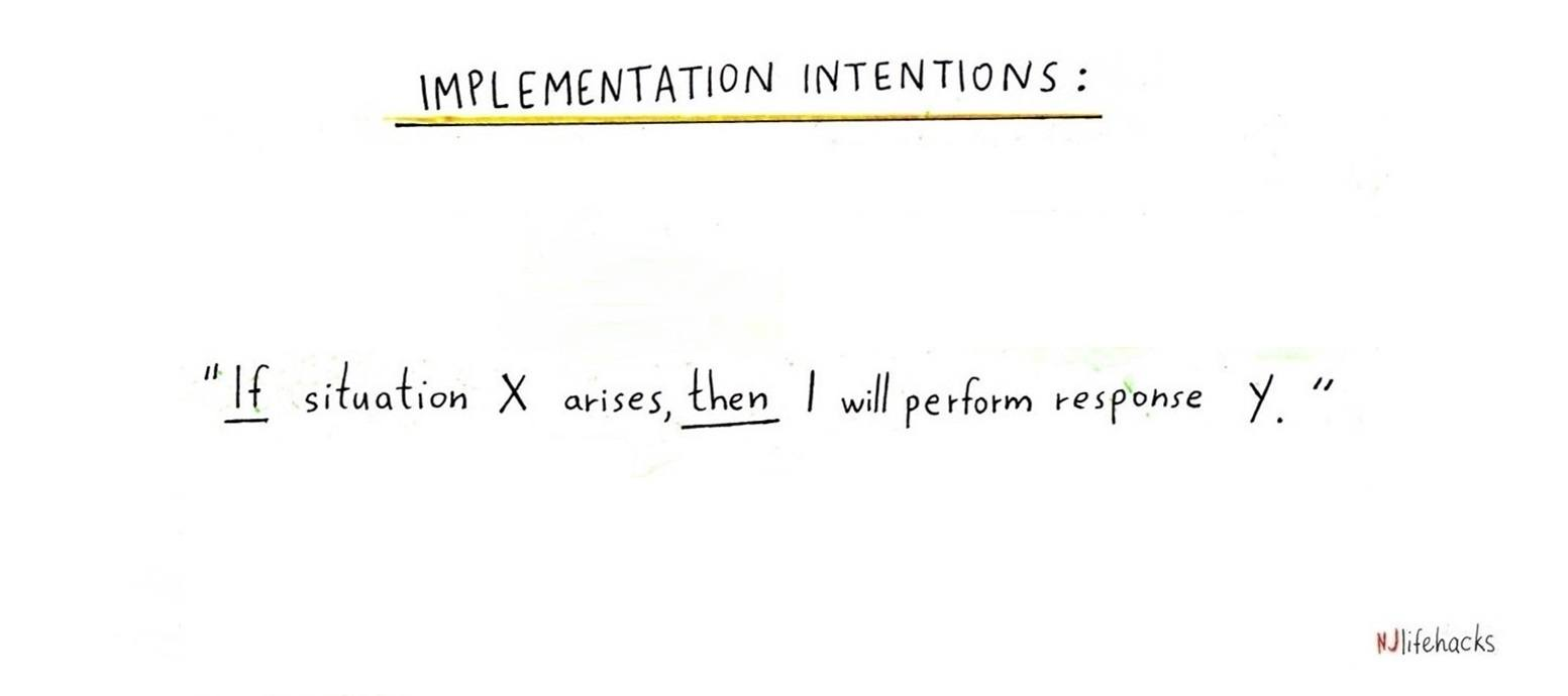 implementation intentions and procrastination