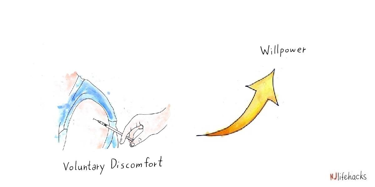 voluntary discomfort boosts willpower