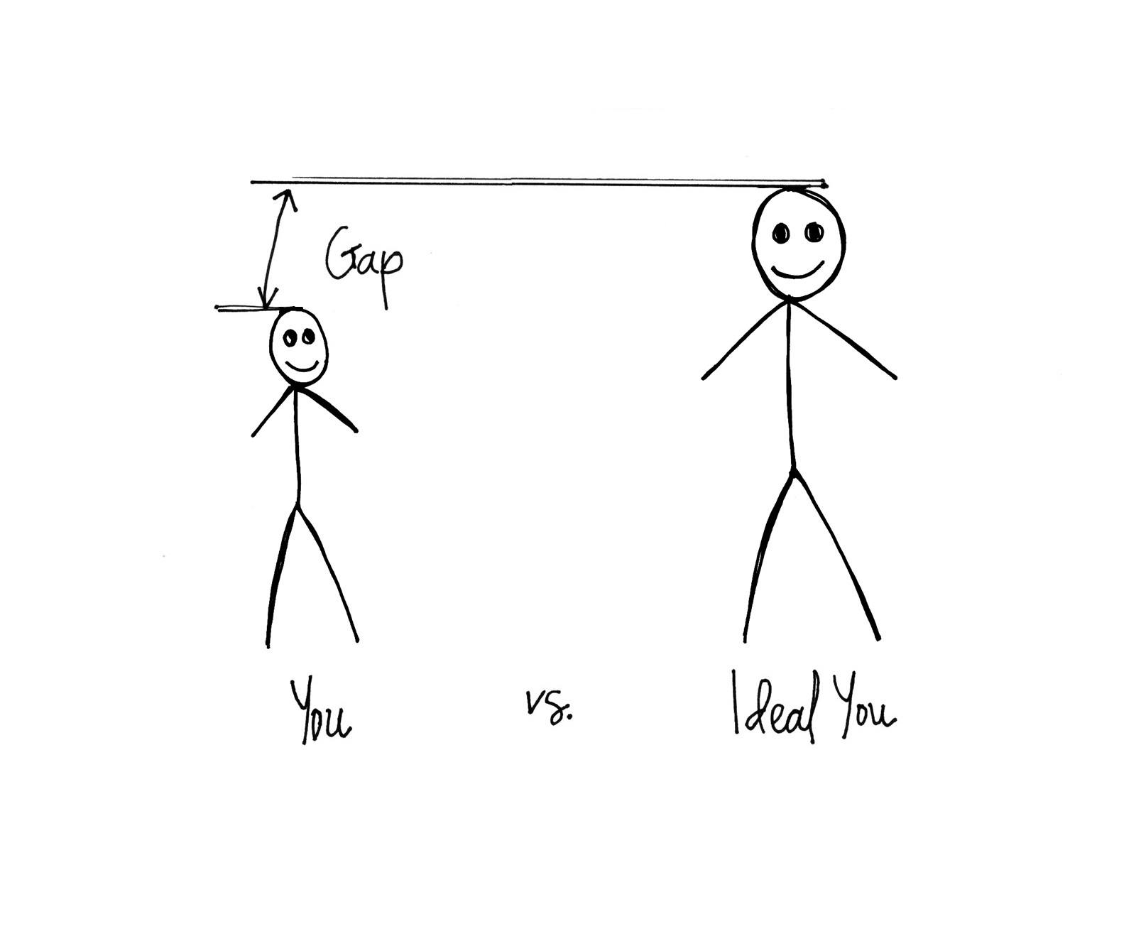 You vs Ideal You